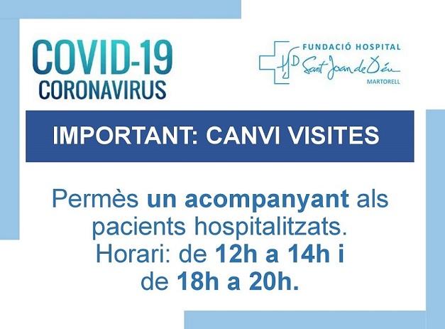 Canvi visites COVID19 2021 FHSJDM
